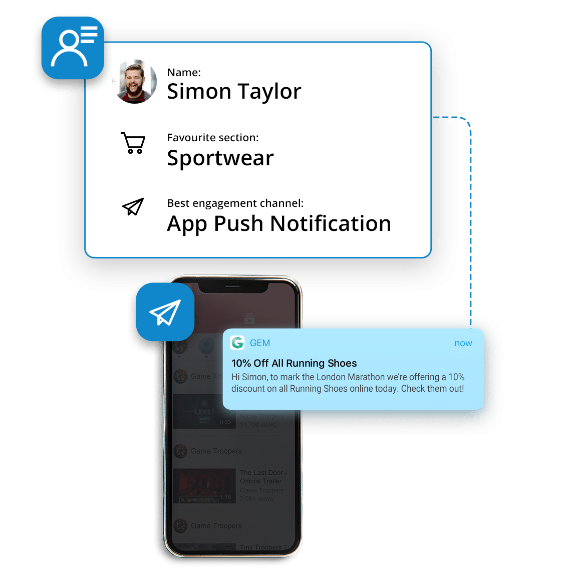 An example of a personalised and relevant app push notification