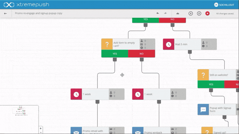 Example of the automated workflow tool in Xtremepush
