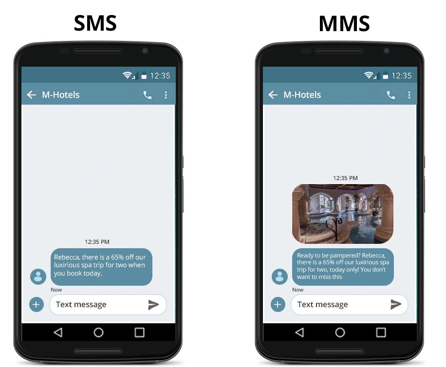 SMS Marketing: SMS vs MMS
