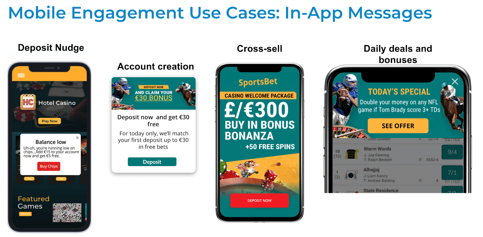 In-app and on-site messages used to drive engagement