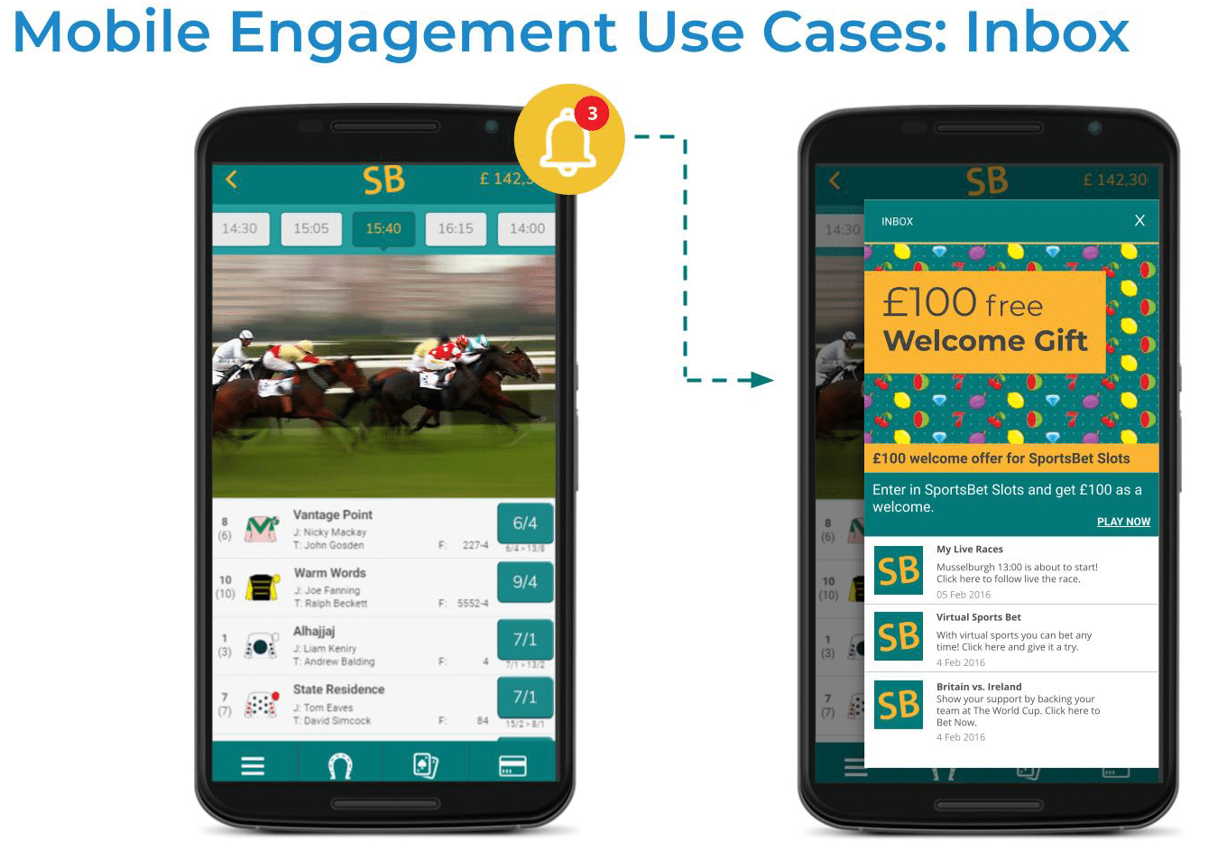 Using the web and app inbox to engage with mobile players