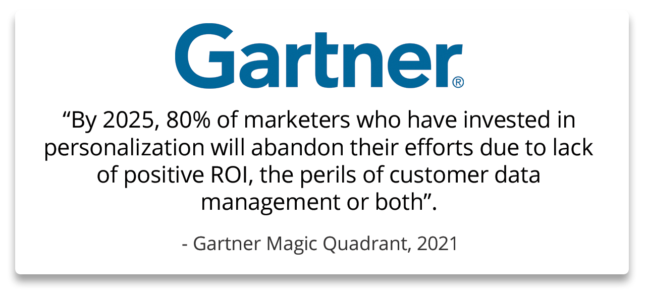 Emphasis on ROI is the key trend in martech for 2021 and 2022