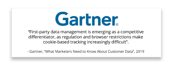 Quote from Gartner on the importance of first-party data