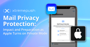 Mail Privacy Protection: What does it mean for you?
