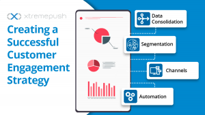 Creating a Successful Customer Engagement Strategy